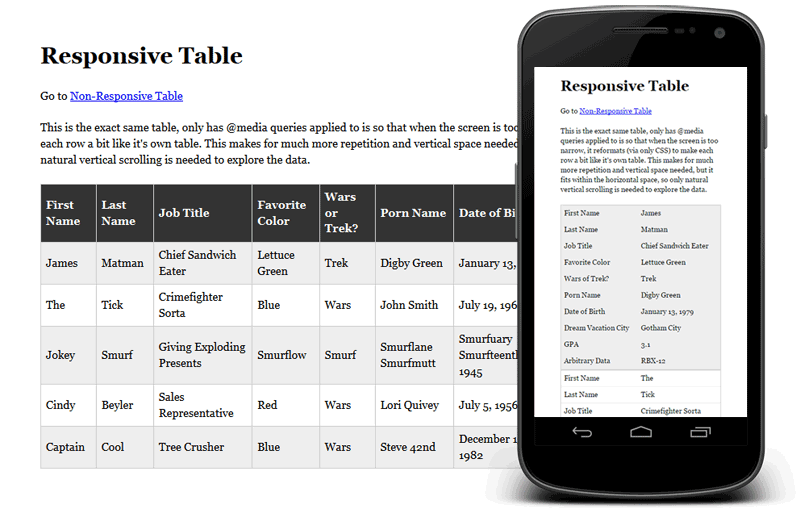 responsive table de chris coyiers