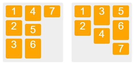 Comparación entre columnas creadas con flexbox y con css columns