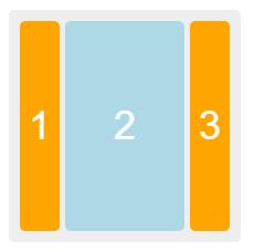 diseño 3 columnas html